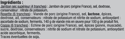 Charcuterie - Ingrédients - fr