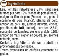 Saucisses aux lentilles - Ingrediënten - fr