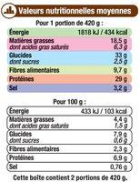 Saucisses lentilles cuisinées - Informations nutritionnelles - fr