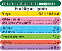 Galettes quinoa & boulgour provençale - Informations nutritionnelles - fr