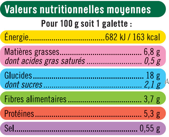 Galettes quinoa & boulgour provençale - Voedingswaarden - fr