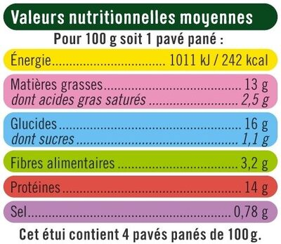 Steaks panés au blé,épinards et emmental - Voedingswaarden - fr