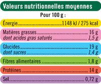 Bouchées panées blé et oignons bon & végétarien - Nutrition facts