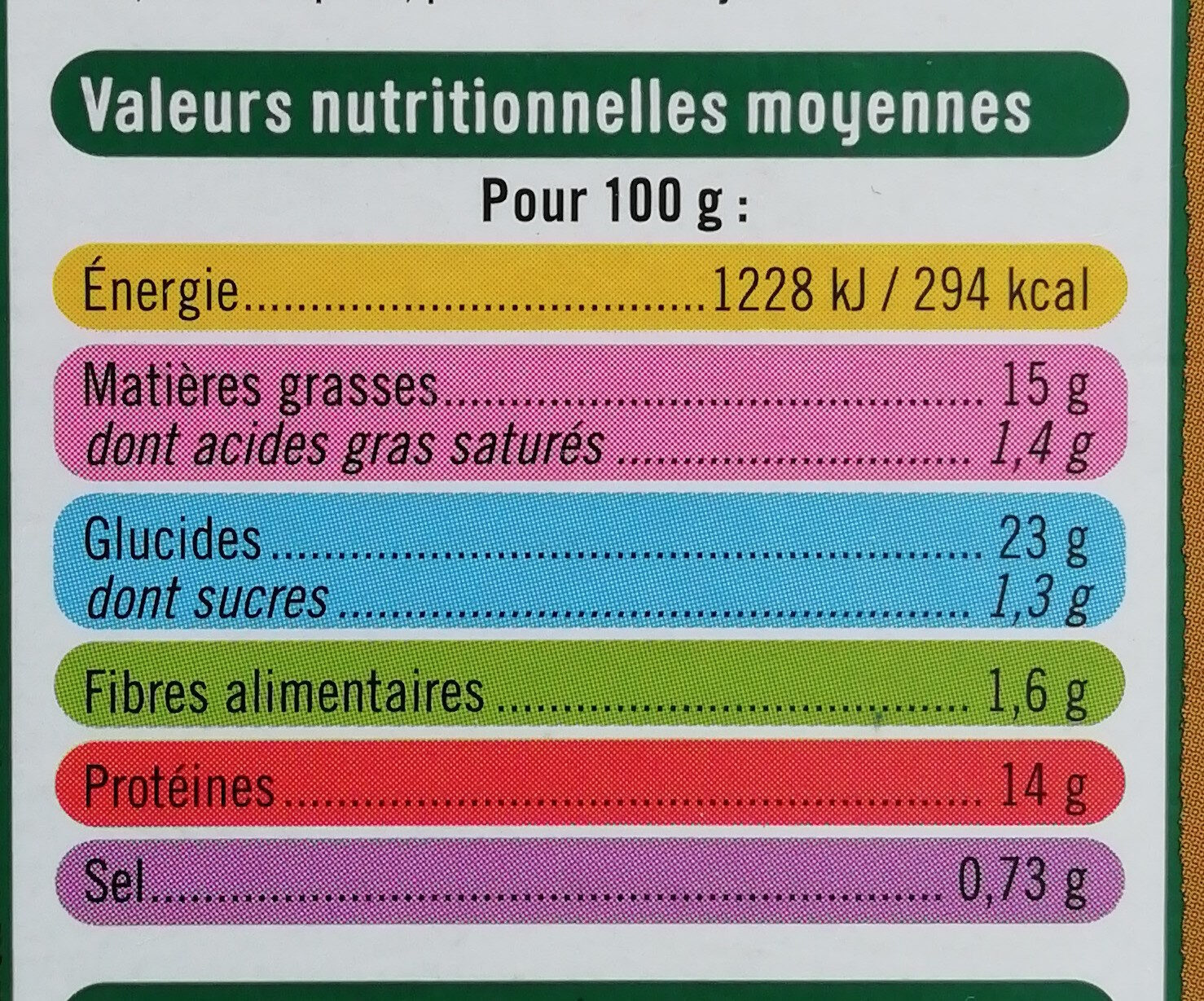 Bouchées panées blé et oignons bon & végétarien - Informations nutritionnelles - fr