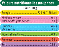 Boulettes au soja, tomate et basilic - Nutrition facts - fr