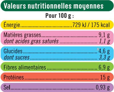 Boulettes au soja tomate et basilic - Informations nutritionnelles - fr
