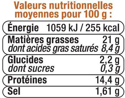 Terrine de lapin - Nutrition facts