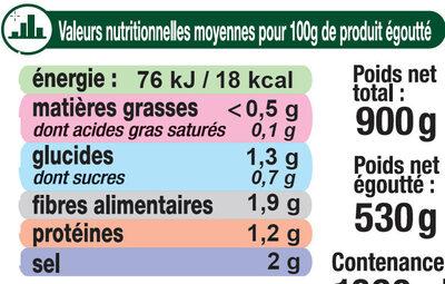Cornichons très fins pasteurisés au vinaigre - Informations nutritionnelles