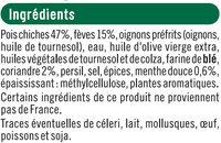 Falafels - Ingrédients - fr