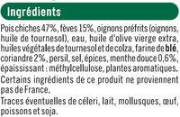 Falafels - Ingredients - fr