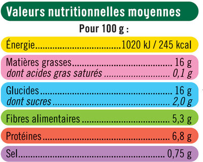 Falafels - Nutrition facts - fr