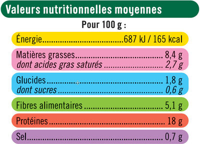 Pavés au blé épinards emmental bon & végatarien - Nutrition facts