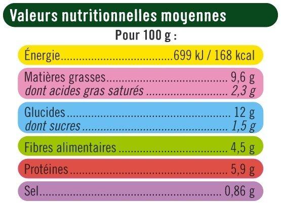 Galette boulgour, lentilles, poireaux - Informations nutritionnelles