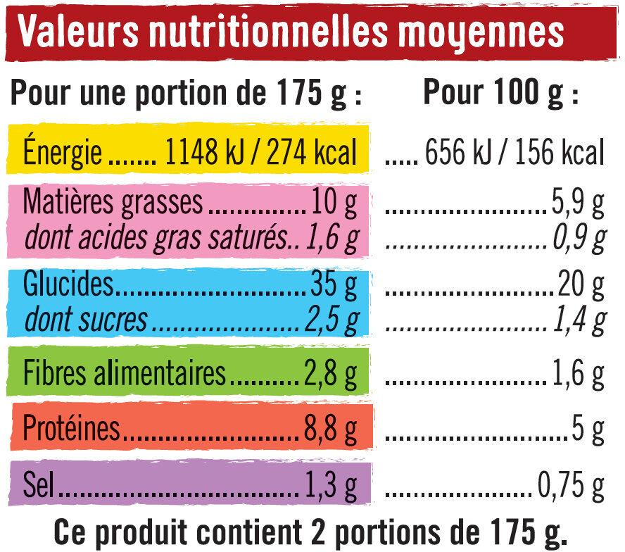 Riz cantonais - Voedingswaarden - fr