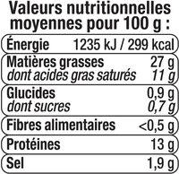 Saucisson à l'ail qualité supérieure fumé - Informations nutritionnelles - fr