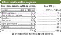 Demi-baguette aux céréales et graines précuite sur four à pierre - Nutrition facts