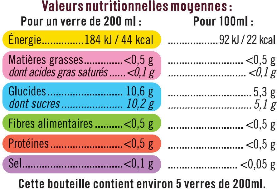 Boisson au thé Earl Grey saveur bergamote - Informations nutritionnelles