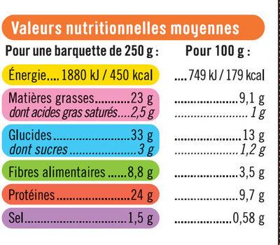 Salade quinoa saumon avec fourchette, - Nutrition facts