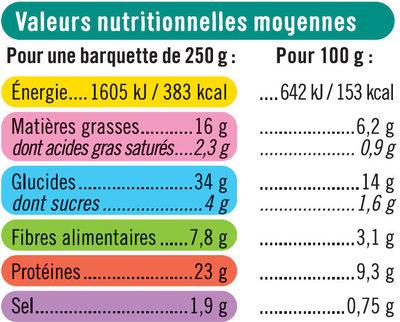 Salade taboulé au thon pêché ligne avec fourchette, - Informations nutritionnelles - fr