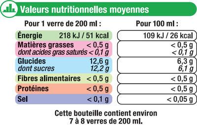 Boisson au thé pêche + poire - Informations nutritionnelles - fr