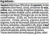 Haché au saumon à la ciboulette, - Ingredients