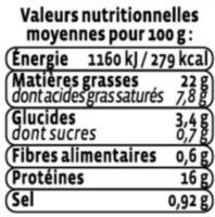 Haché au saumon à la ciboulette, - Nutrition facts