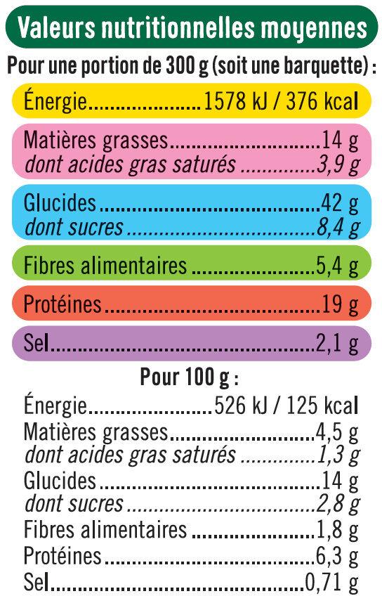 Lasagnes végétariennes aux tomates, champignons et protéines de soja - Informations nutritionnelles