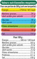 Hachis végétarien aux légumes cuisinés, protéines de soja, thym et basilic - Informations nutritionnelles