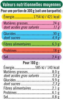 Hachis végétarien aux légumes cuisinés, protéines de soja, thym et basilic - Voedingswaarden