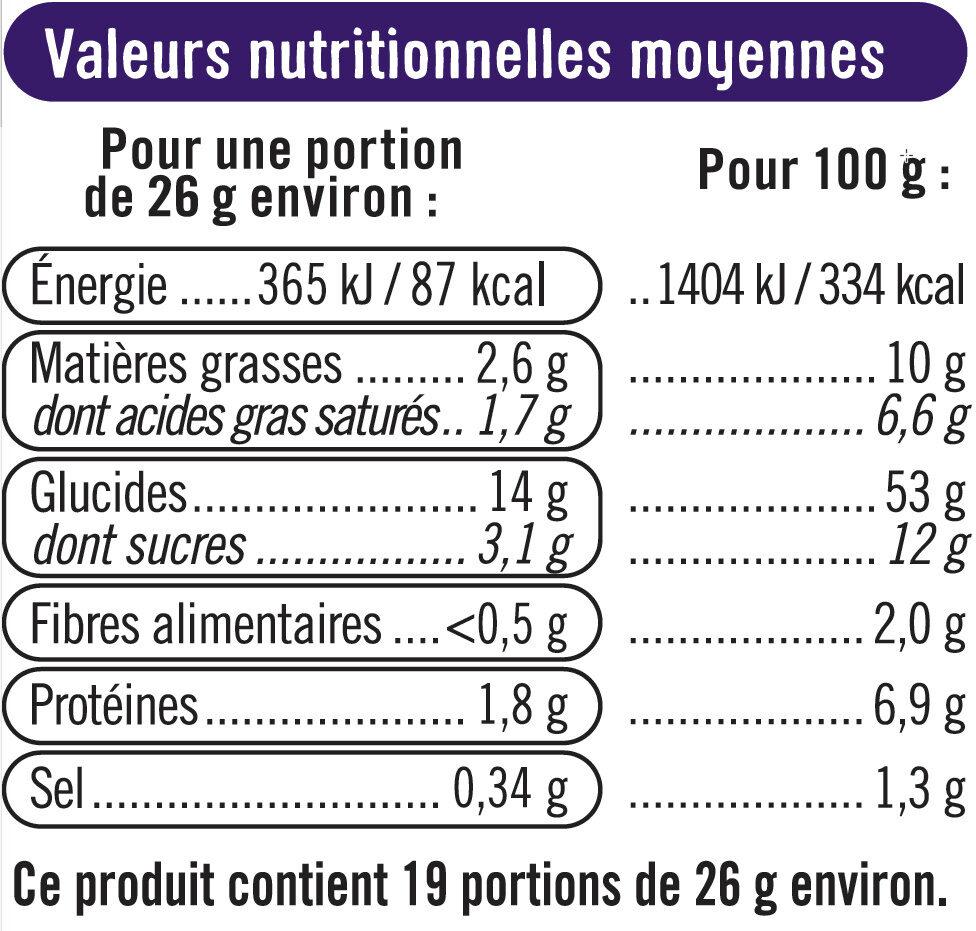 Brioche Tressée tranchée - Informations nutritionnelles
