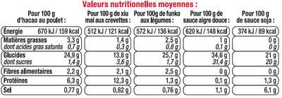 Assortiment vapeurs - Nutrition facts