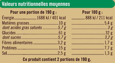 Pizza aux légumes issue de l'agriculture biologique, - Informations nutritionnelles