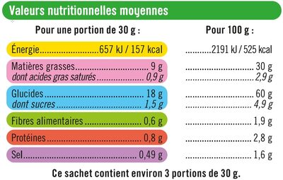 Frit'max goût pom'frites, - Nutrition facts
