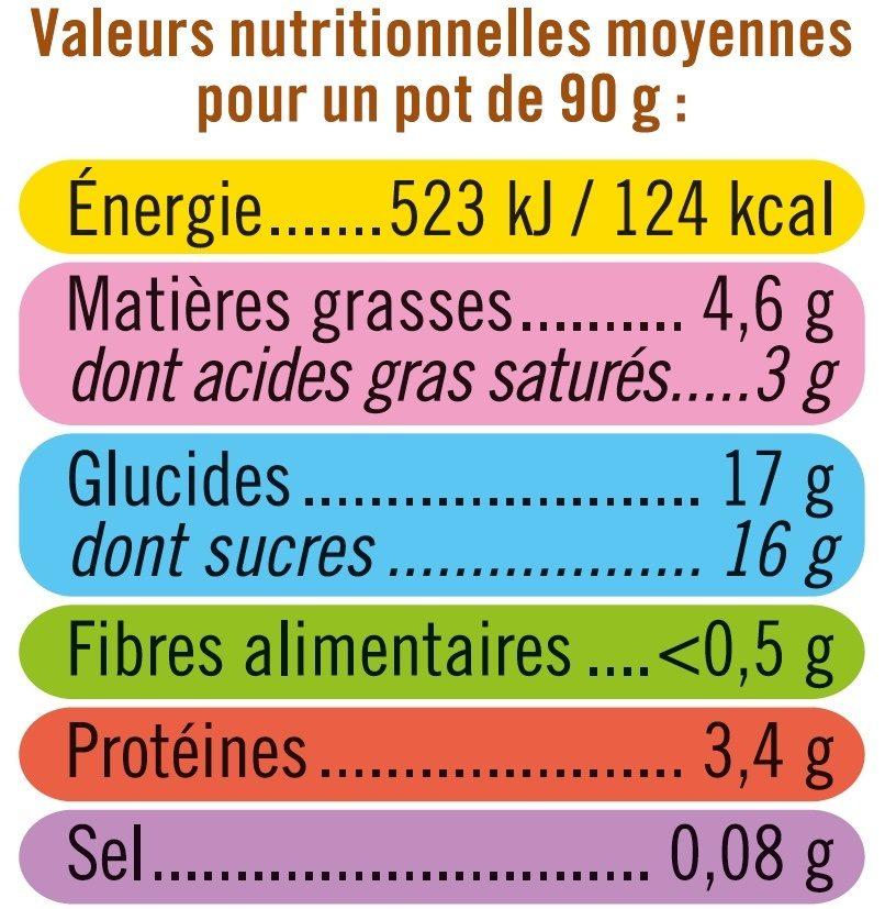 Spécialité laitière sucrée à la vanille, - Informations nutritionnelles