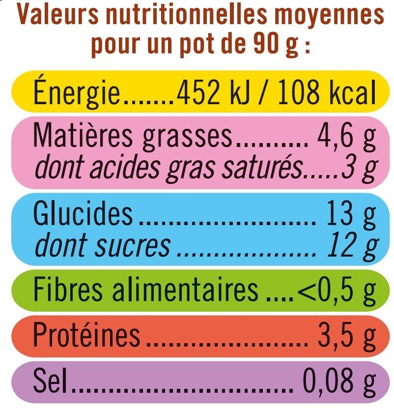 Spécialité laitière sucrée douceur de mousse aux fruits de la passion - Informations nutritionnelles - fr