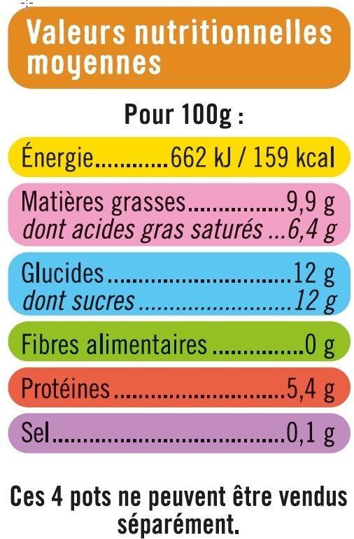 Fromage frais nature sous mousse de crème fouettée sur lit de citron - Voedingswaarden - fr