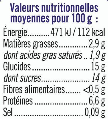 Fromage frais sur lit de fruits,fraise/framboise/pêche - Informations nutritionnelles