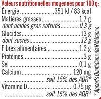 Soja sur Lit de Fraise - Nutrition facts - fr