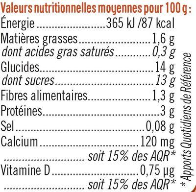 Soja sur Lit de Pêche - Nutrition facts