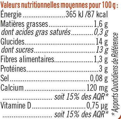 Soja sur Lit de Pêche - Informations nutritionnelles