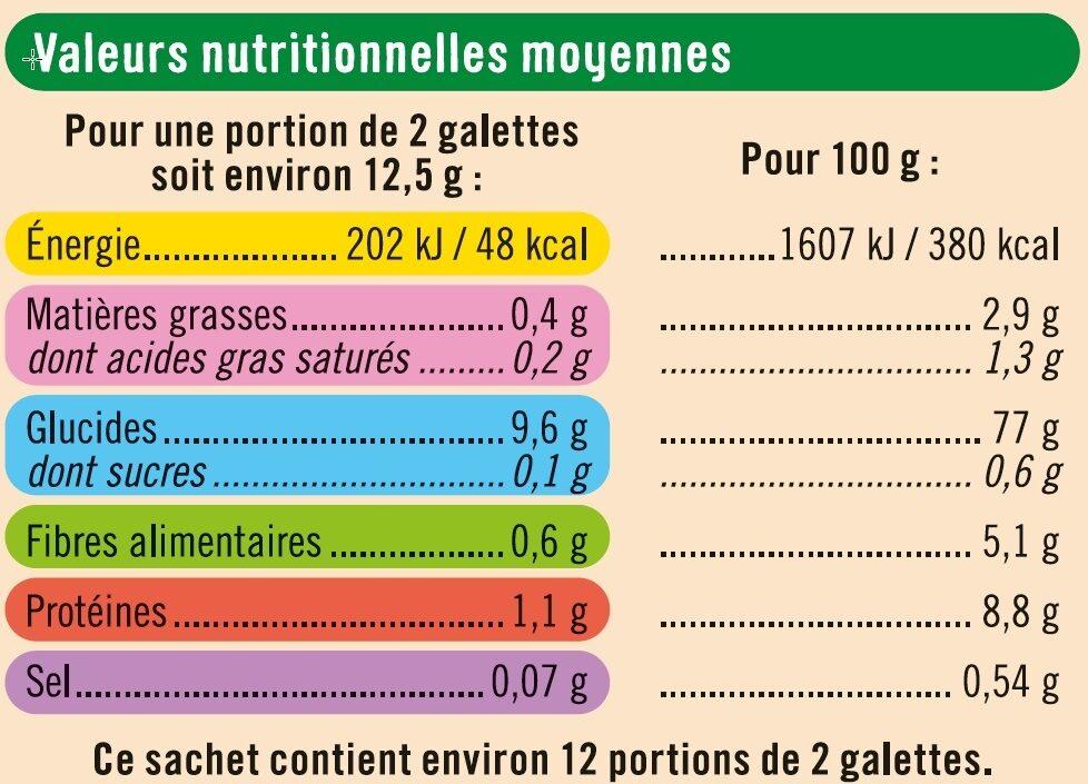 Galette de mais - Informations nutritionnelles - fr