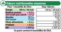 Panaché au jus de citron 1° - Nutrition facts