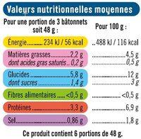 Préparation à base de chair de poissons saveur crabe - Informations nutritionnelles