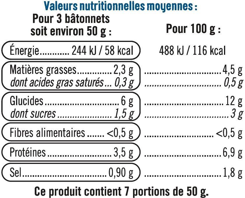 Préparation à base de chair de poisson saveur crabe - Valori nutrizionali - fr