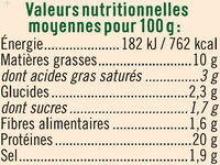 Haché de poulet cuit - Nutrition facts