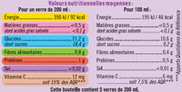 Jus de fruits booster tropical et extrait de guarana - Nutrition facts