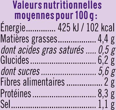 Salade Américaine au thon pêché à la ligne - Voedingswaarden - fr