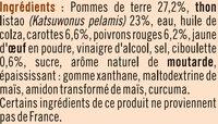 Salade thon piémontaise pêché à la ligne - Ingrédients