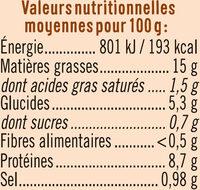 Salade thon piémontaise pêché à la ligne - Informations nutritionnelles