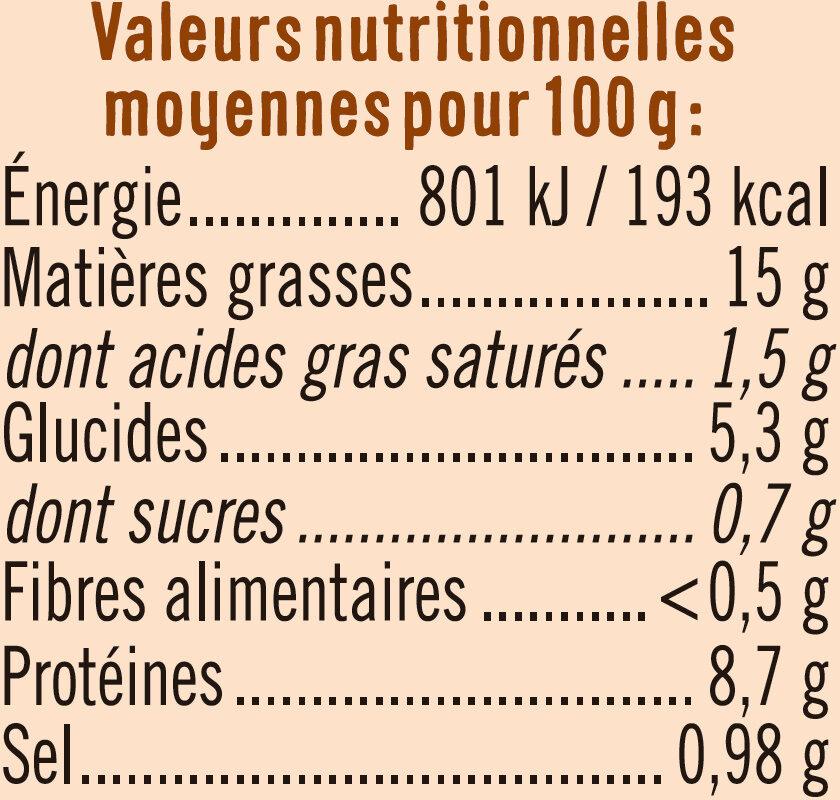 Salade thon piémontaise pêché à la ligne - Voedingswaarden - fr